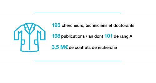 chiffres recherche 2019