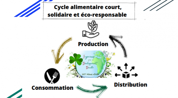 cycle alimentaire