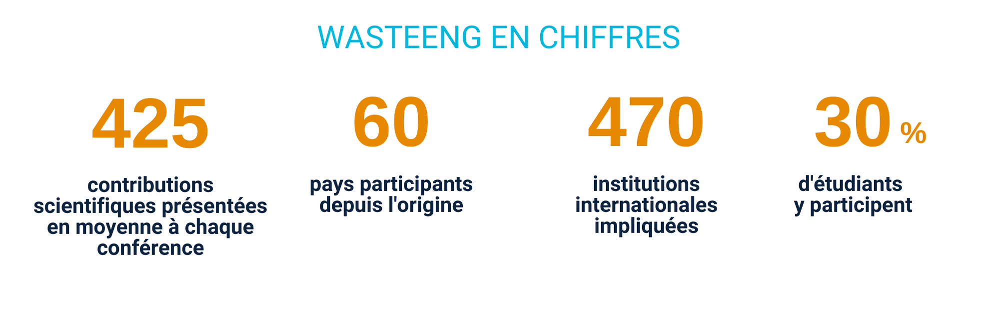 chiffres_conference_waste_eng.png